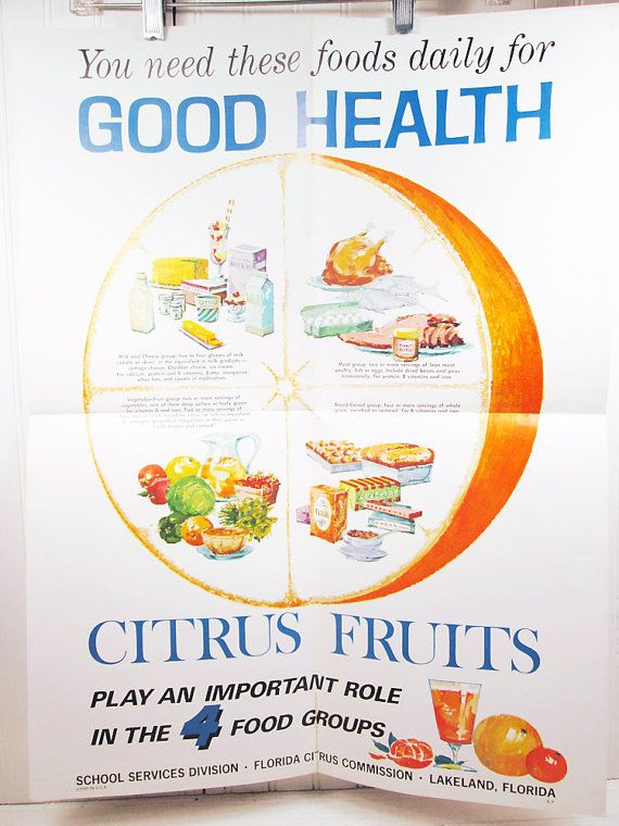 Vintage School Poster  Good Health Food Groups by vintagegoodness, $12.95