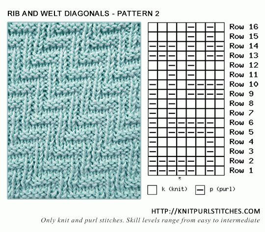 Rib and Welt Diagonals - Pattern 2 | Knit - Purl stitches