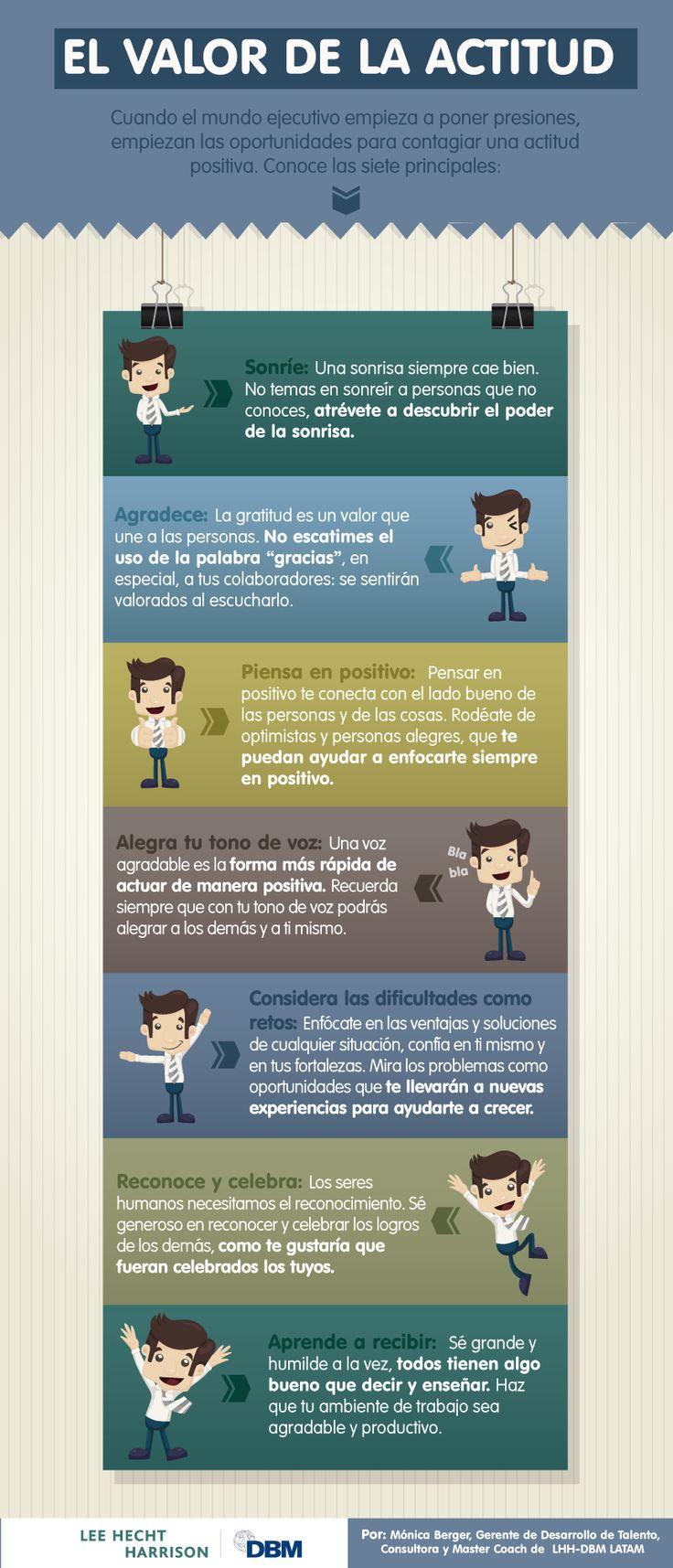Actitudes claves frente a las presiones del entorno laboral y social!