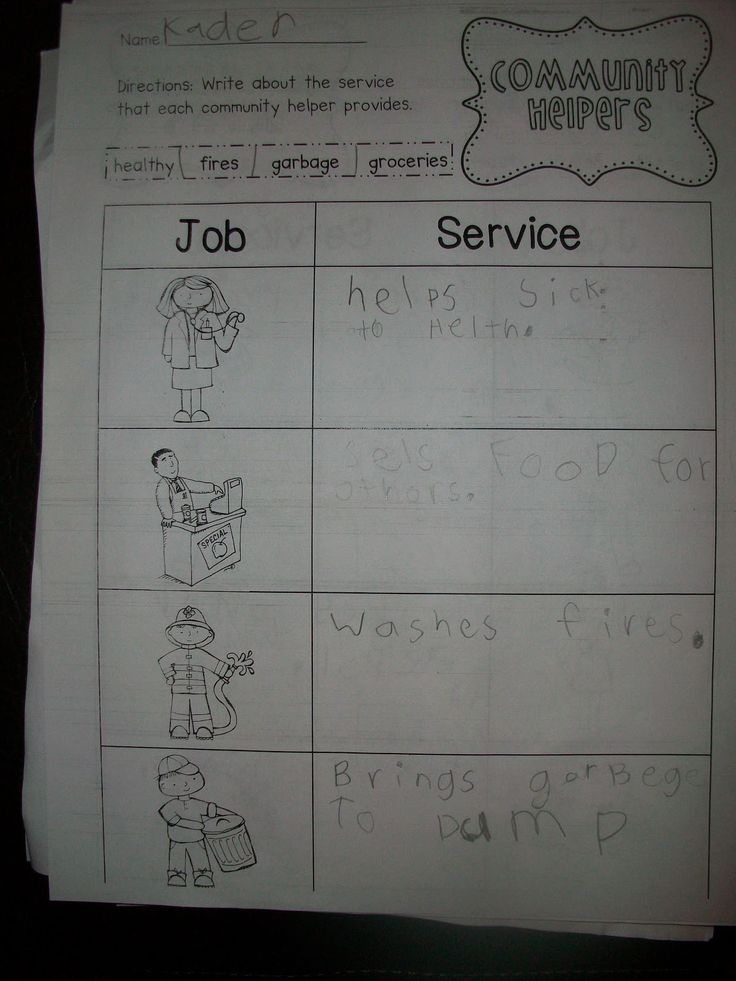 Sarah's First Grade Snippets: Communities Unit