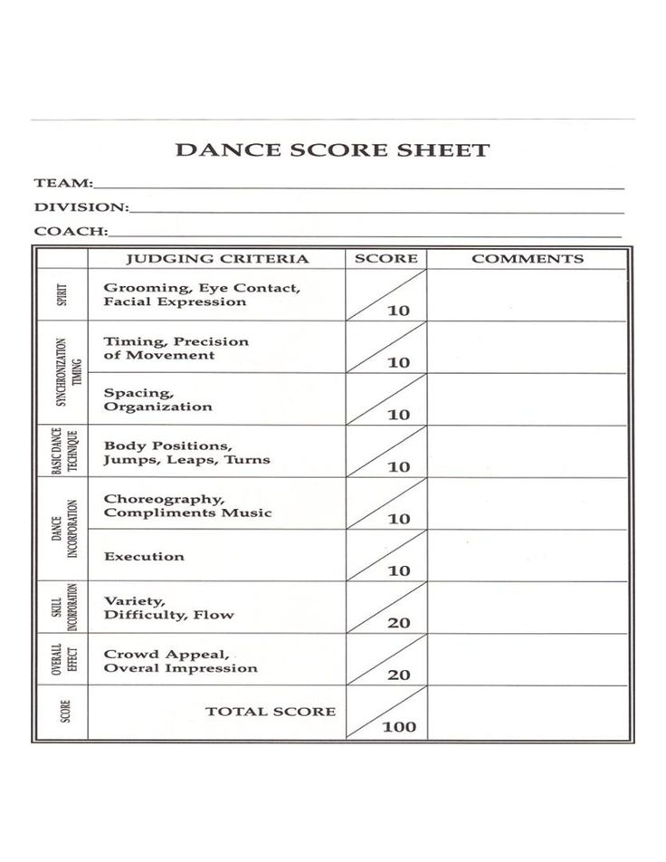 112 best images about Mchs dance – Cheerleading Tryout Score Sheet