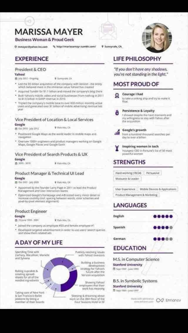 the new marissa mayer resume proves that you can fit a lifetime of achievement onto a one page document find out how by clicking here