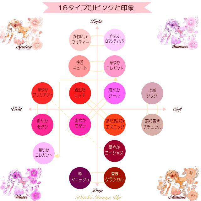 パーソナルカラー16タイプのピンクと印象