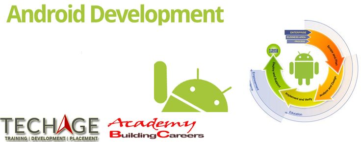 Android Summer Training Internship Program with TechAge Academy in Noida, Delhi Faridabad, Agra, India.Call for more details:+91-9212063532, +91-9212043532 Visit:- http://www.techageacademy.com/