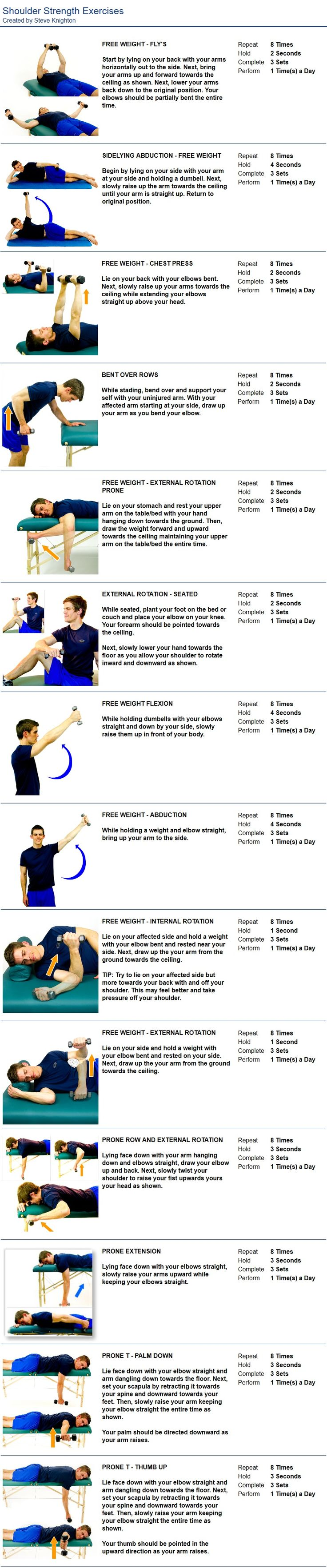 #rotator cuff exercises SHOULDER STRENGTH EXERCISES Nova Therapy Massage London, Personal Training & Nutrition Your Health and Wellness are our Team's Top Priority http://www.novatherapy.co.uk/personal-training/