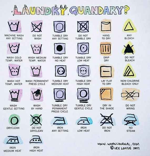 Learn to decode the laundering tags on your clothes already.