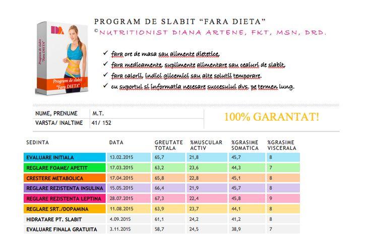 locul 8 - 7 kg + 2,7% masa musculara - 6,8% grasime somatica - 1% grasime viscerala