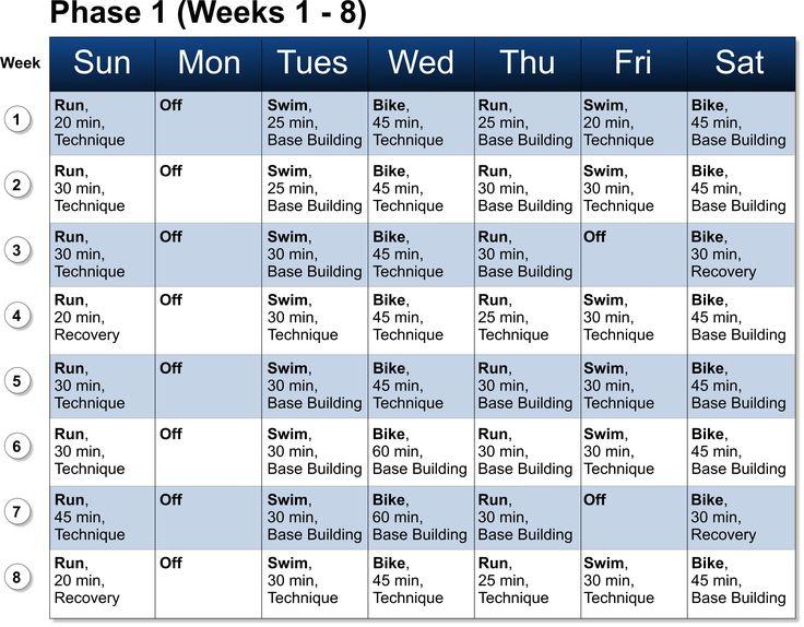 triathlon training schedule   Sprint Triathlon Training Program Beginners Phase 1 (Weeks 1 - 8)