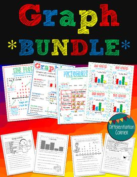 Graphing Bundle  >Bar Graphs, Pictographs, Line Plots<  -Anchor Charts Bar Graph Pictograph Line Plot All Graphs -Student copies of all anchor charts for interactive notebook entries