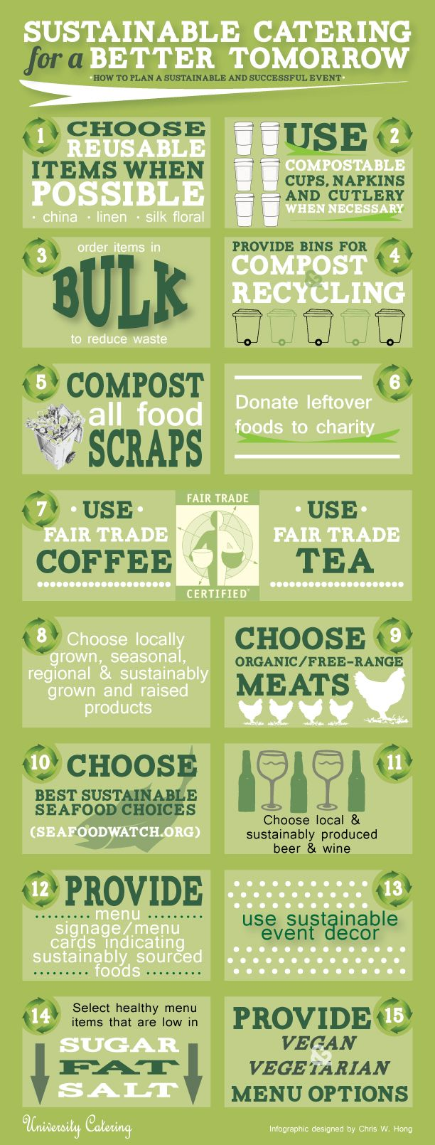 Sustainable Catering http://www.eventmanagerblog.com/uploads/2014/02/sustainable-catering-infographic-full.jpg