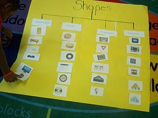 17 best images about classify categorize on pinterest. Black Bedroom Furniture Sets. Home Design Ideas