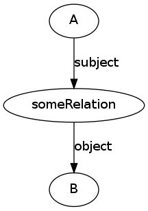 25+ best ideas about Object relations theory on Pinterest | What ...