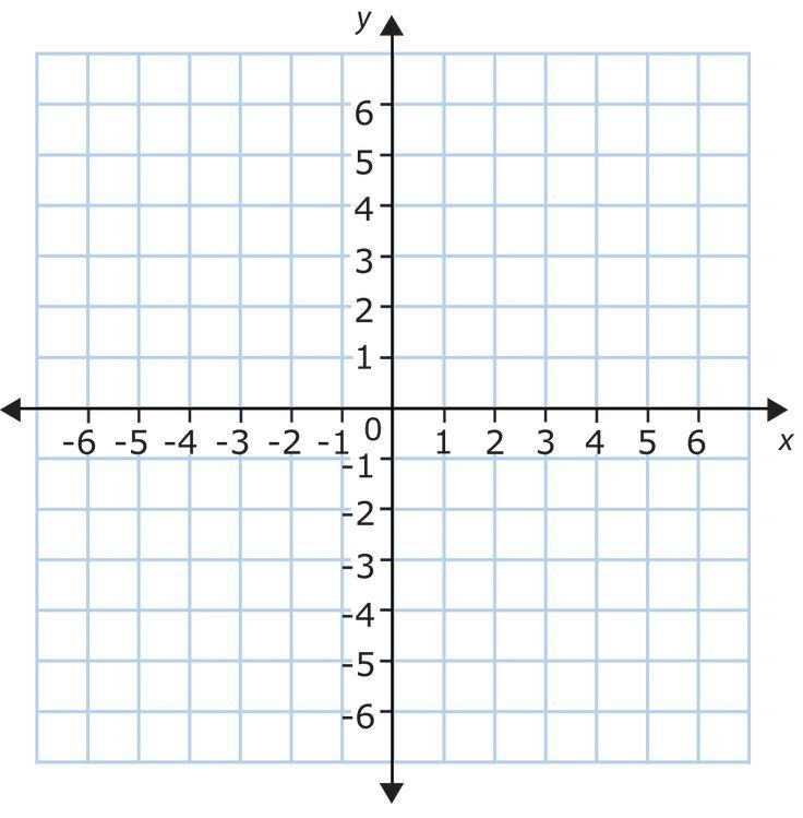 Interactive coordinate plane for smartboards coordinate