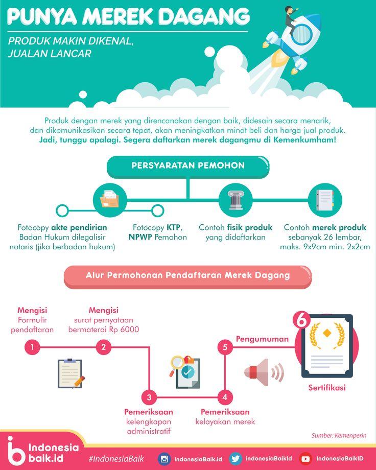 Punya Merk Dagang, Produk Makin Dikenal, Jualan Lancar | Indonesia Baik