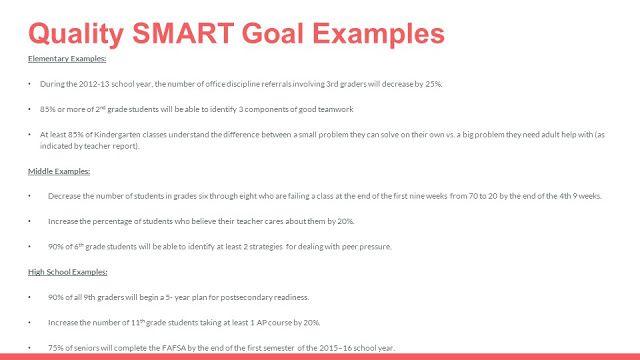 Smart Goals For Counselors Smart Goals Smart Goals Examples