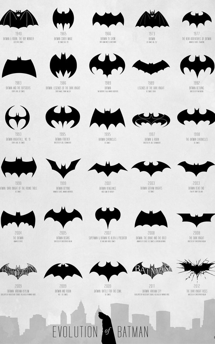 Infographic: The Evolution Of The Batman Logo, From 1940 To Today | Co.Design | business + innovation + design