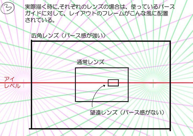 『スペース☆ダンディー』のロマン・トマ氏による「パースの描き方」がとてもシンプルで分かりやすいと好評! - Togetterまとめ