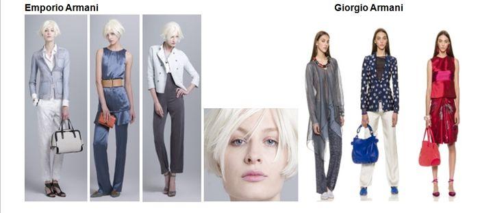 Preview summary of Spring Summer 2014 apparel, shoes and make up by Emporio Armani, Giorgio Armani ----- riassunto pre-collezione moda trend Primavera Estate 2014 abbigliamento scarpe accessori e trucco