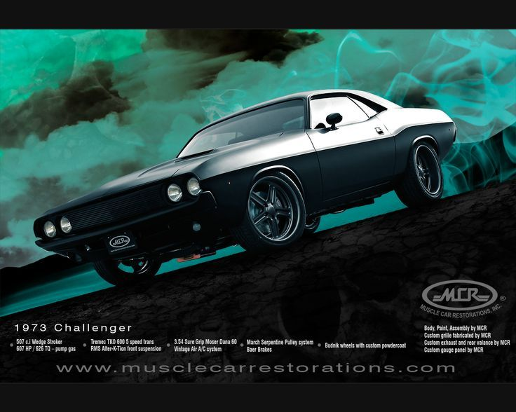 Muscle Car Wallpaper Car Wallpapers Modern Muscle Cars Cool Car Wallpapers Hd