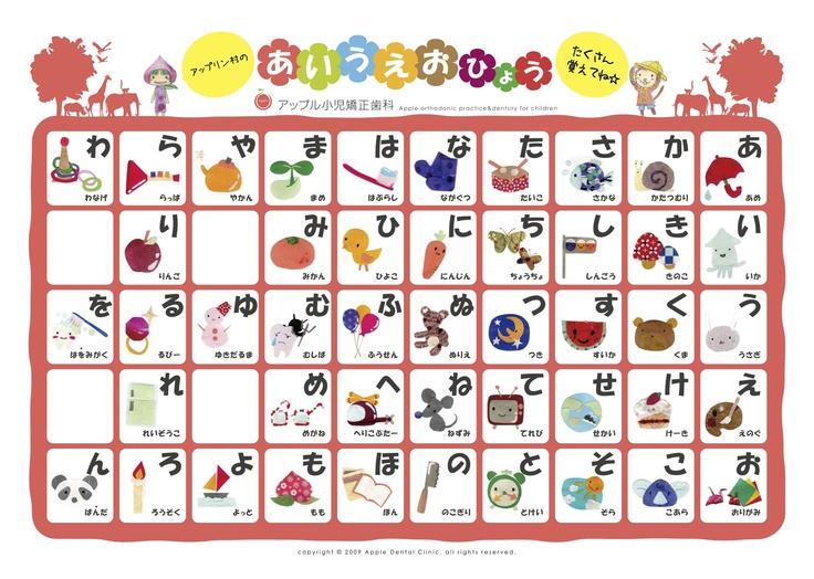 Learn hiragana mnemonics