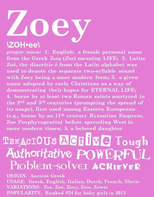 ZOEY Personalized Name Print / Typography Print / by OhBabyNames, $18.00