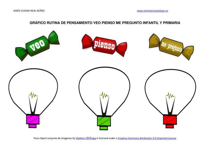 Organizadores gráficos Infantil y Primaria para Rutinas de pensamiento (IV) | Orientacion AndujarOrientacion Andujar