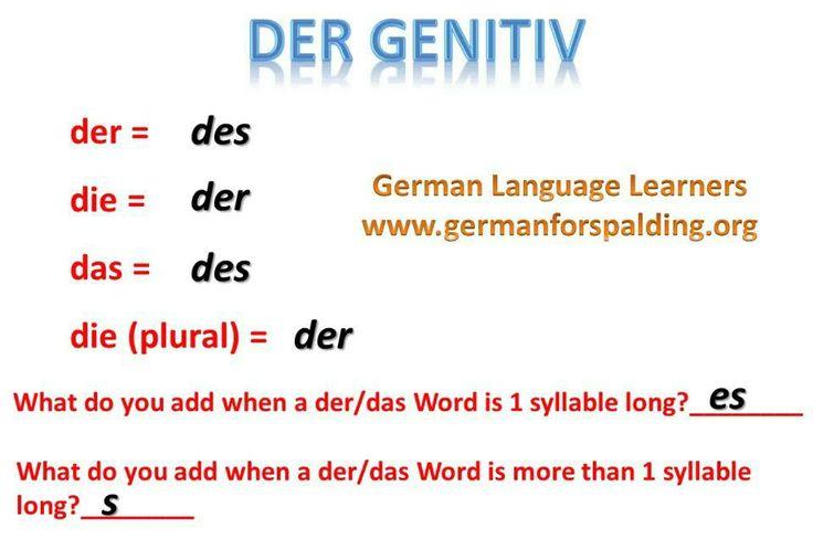 Genitiv deutsch lernen pinterest for Genitiv deutsch lernen