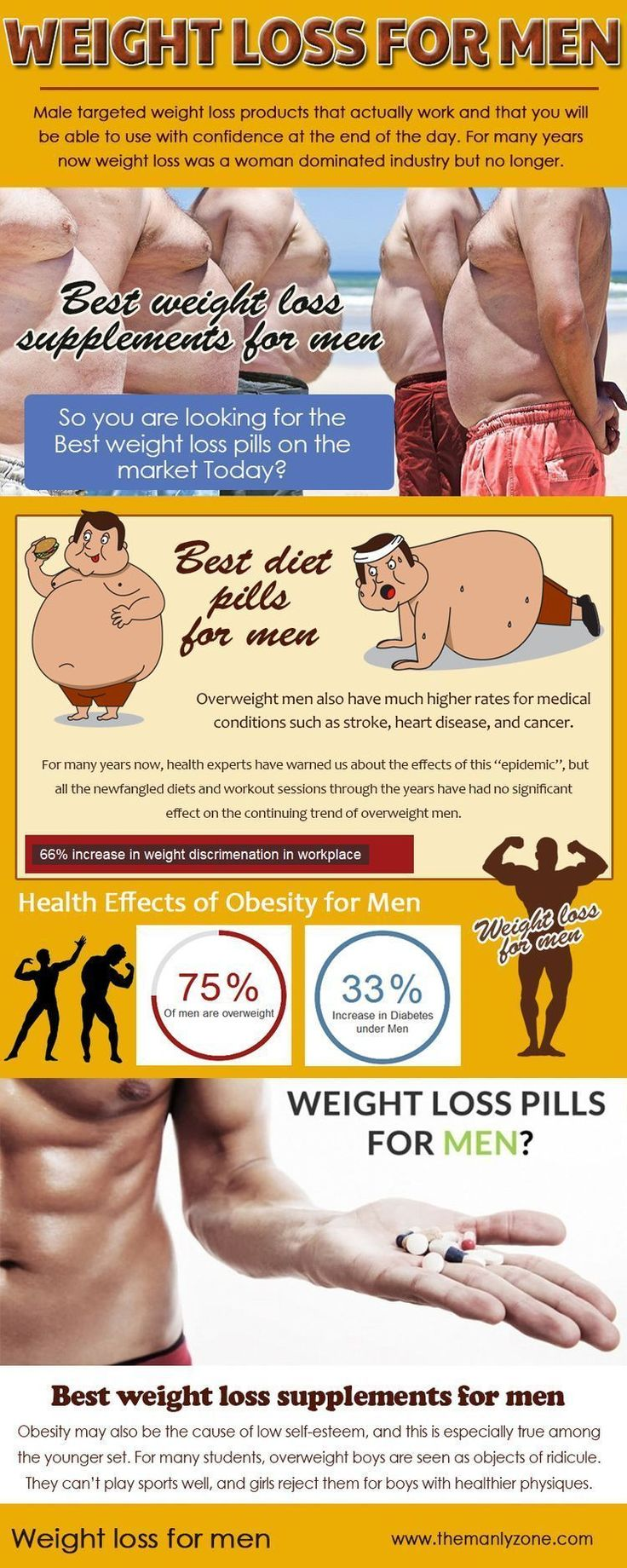 Click this site http://www.themanlyzone.com/best-diet-pills-men-2016/ for more information on Weight Loss For Men. If you are looking for the Best Weight Loss Supplements For Men, you are definitely not alone. Weight loss supplements for men have been touted as one possible way to help you to lose weight. These help many people manage their weight effectively and efficiently. In an ideal situation, supplements are added on to an exercise routine. #vitaminC #vitaminD #L4L #vitaminB #FF…