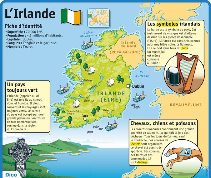 Fiche exposés : L'Irlande