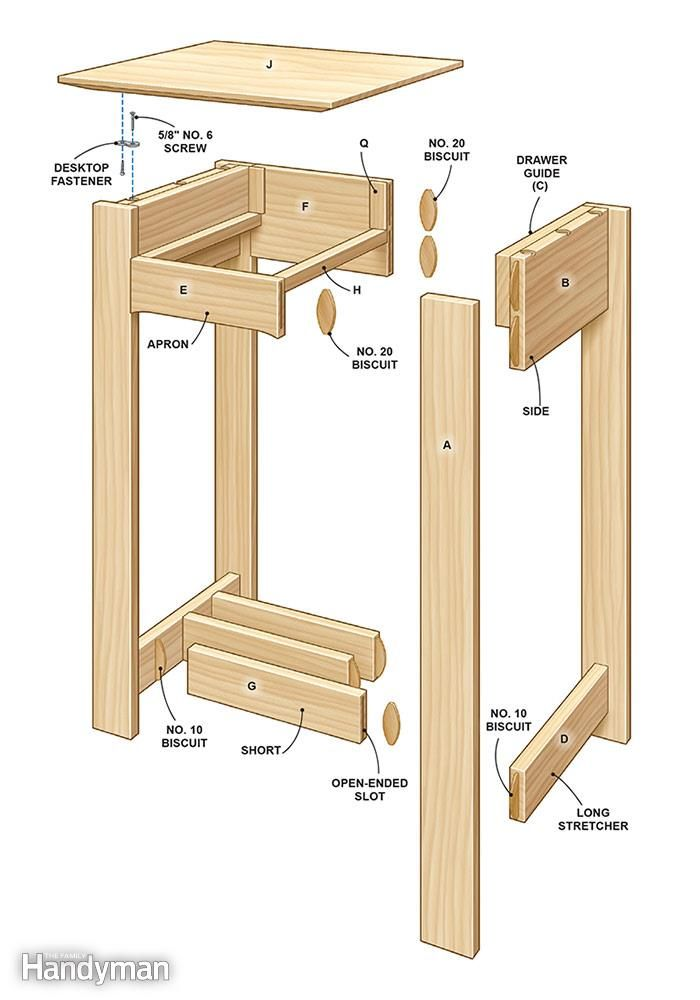 Figure A is an exploded diagram of the end table plans. - Simple Rennie Mackintosh End Table Plans: http://www.familyhandyman.com/woodworking/projects/simple-rennie-mackintosh-end-table-plans/view-all