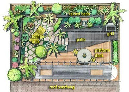 tipps f r gro e landschaft auf kleiner garten fl che garten pinterest kleine g rten. Black Bedroom Furniture Sets. Home Design Ideas