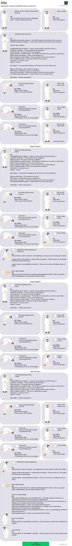 Isha Salah (Namaz) Procedure in Detail.