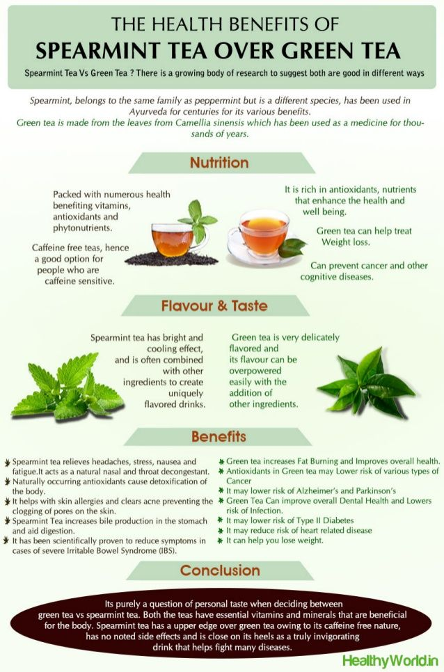 THE HEALTH BENEFITS OF  SPEARMINT TEA OVER GREEN TEA    Spearmint Tea Vs Green Tea ?  There is a growing body of research to ...