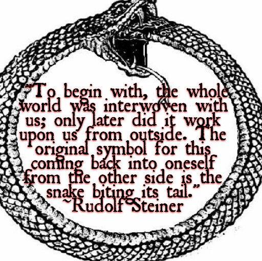 Rudolf Steiner | Rudolf Steiner: Anthroposophy | Rudolf ...