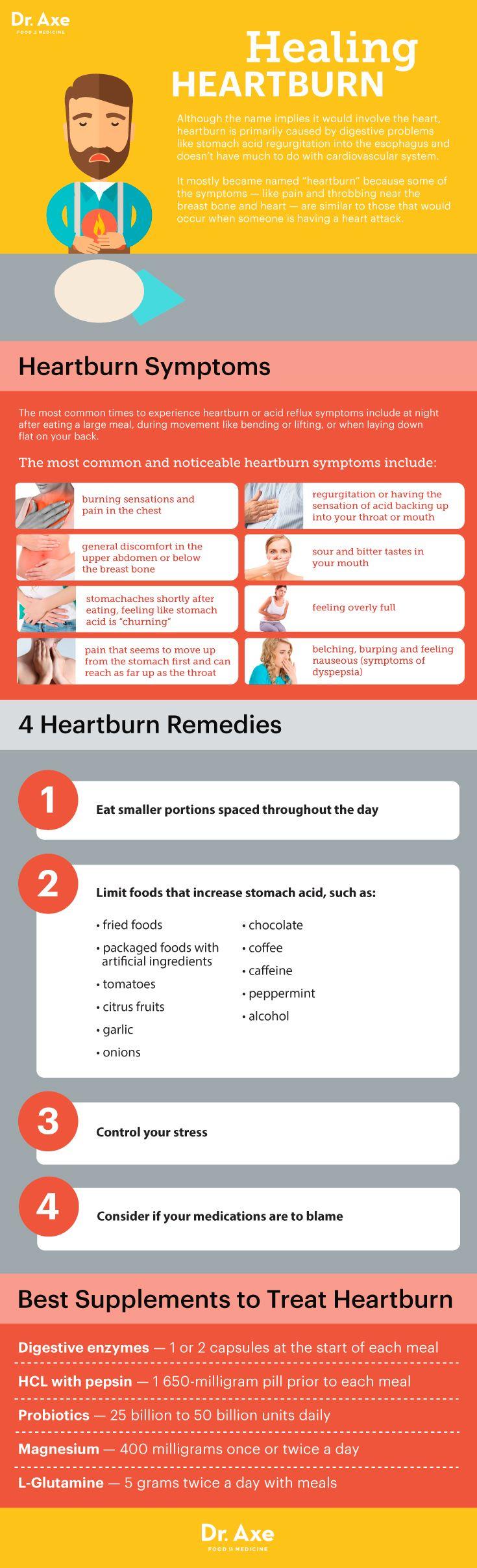 Healing heartburn - Dr. Axe http://www.draxe.com #health #holistic #natural