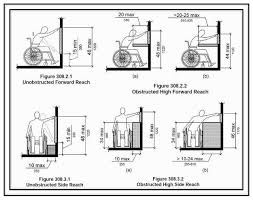 Image result for HANDICAPPED TOILET COUNTER HEIGHT