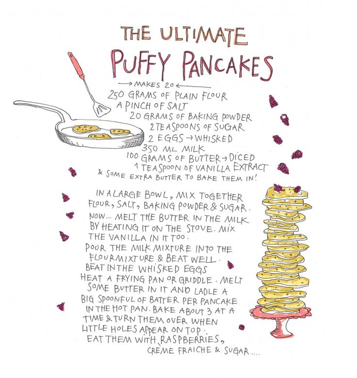 Ultimate fluffy pancake recipe...try it on a Sunday morning with warm maple syrup and pecans. Cup of Stumptown and you'll be in heaven!