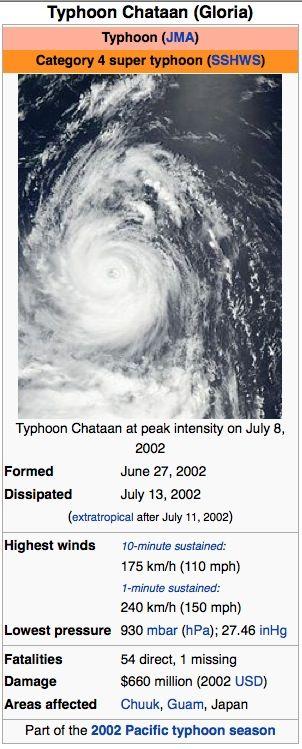 平成25年台風第30号