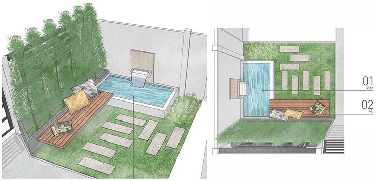 ามารถช่วยให้เกิดความรู้สึกผ่อนคลายได้ คุณผู้ชมอาจจัดเป็นสวนแนวตั้ง สวนบ่อน้ำ สวนนั่งเล่น เลือกแบบไหนขึ้นอยู่กับไลฟ์ส