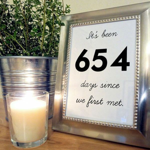Numerical memories.  For each table number, list a milestone or interesting fact about your relationship.