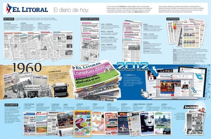 Esto es El Litoral, el diario de hoy