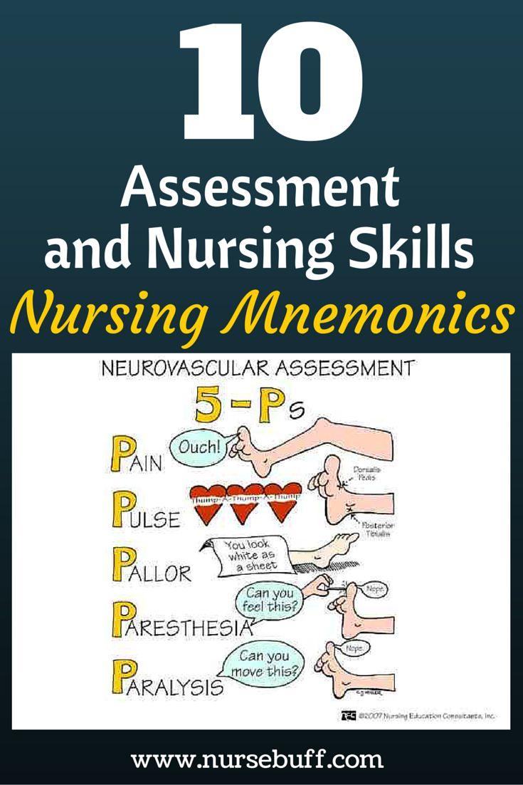 10 Nursing Assessment Mnemonics You Should Know Now: http://www.nursebuff.com/nursing-mnemonics-assessment-and-nursing-skills/