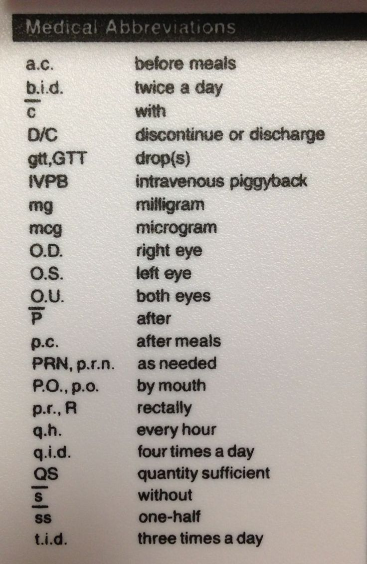 Medical Abbreviations this will hopefully be helpful