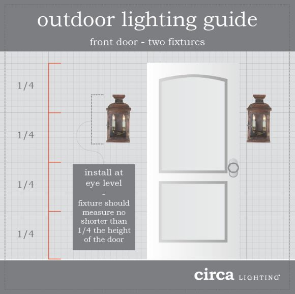 Outdoor Lighting Guide   When installing two lights on either side of the front door, the height of each fixture should be no shorter than one fourth the height of the door itself. Use larger lights for a more dramatic look!