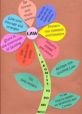 Guide Promise & Law flower. It was made with the old promise, but is easy enough to update.