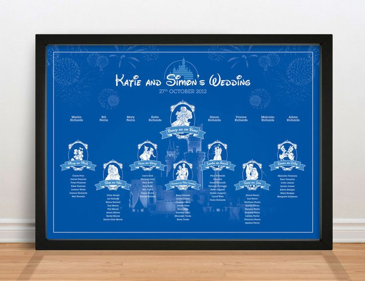 Disney wedding seating plan - using Disney characters http://www.toptableplanner.com/blog/disney-themed-wedding-seating-plans