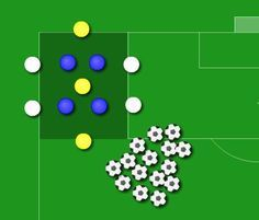 I recently watched Pep Guardiola's first training session with Bayern Munich, which was recorded live on Sky Sports, and took note of 2 exercises used. They started off by warming up followed…