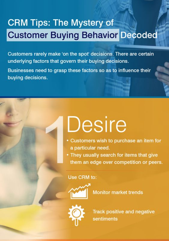 Digital CRM Solutions: CRM Tips: The Mystery of Customer     Buying Behavior Decoded CRM solutions, CRM software, CRM for banks, Banking CRM