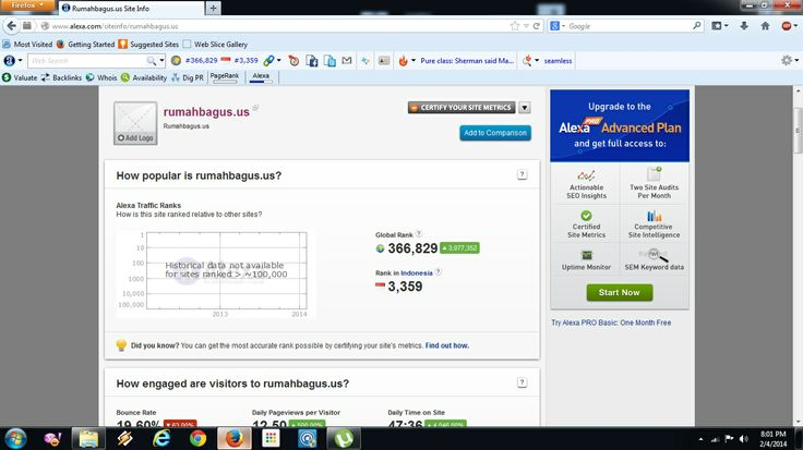 TODAY, February 04' 2014 www.rumahbagus.us get Rank 3,359 Popular website in Indonesia and get Rank 366,829 Popular website in The World