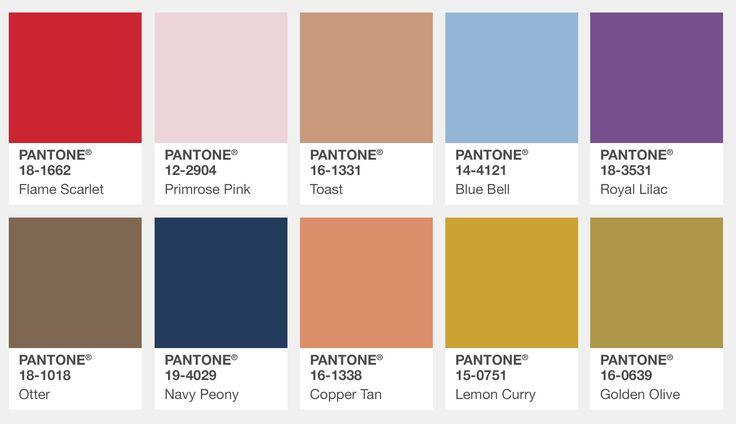 PANTONE Fashion Color Report Fall 2017, London